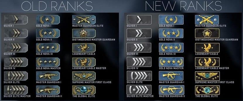 Counter Strike Global Offensive (CS GO) rangos oficiales