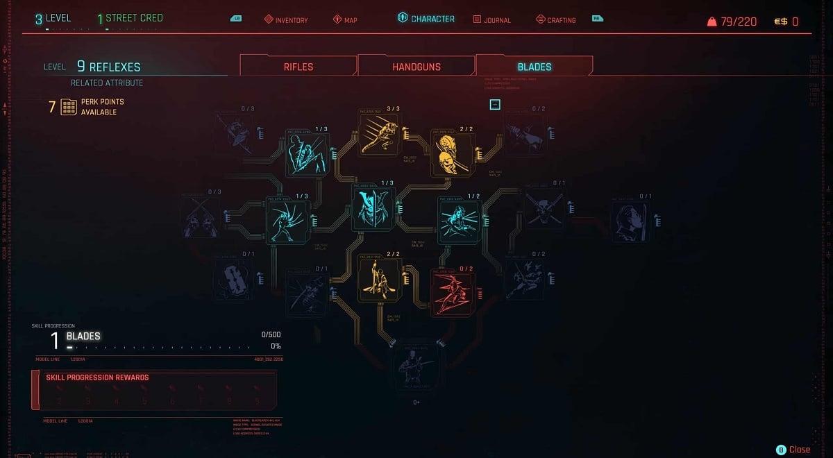 Habilidades Cyberpunk 2077