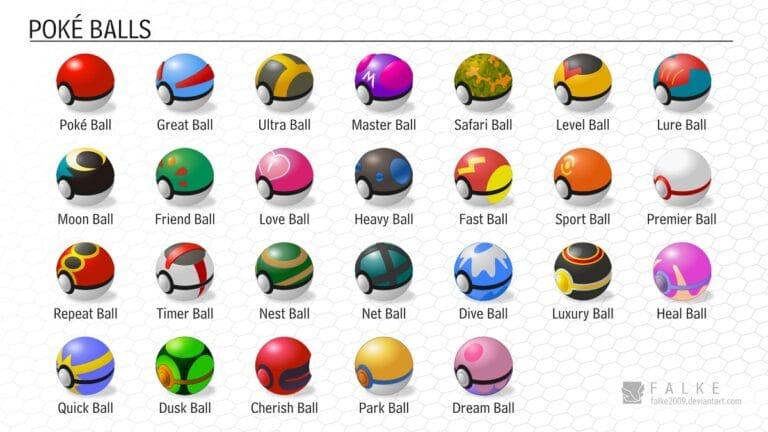 Tipos Poke Ball